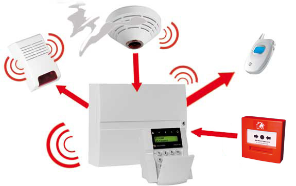 Une alarme connect e pour une s curit optimis e for Alarme domotique maison